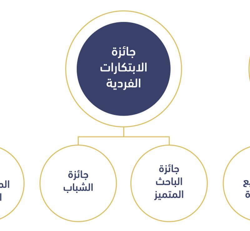 His Highness Sheikh Mohammed bin Rashid Al Maktoum - Mohammed bin Rashid Al Maktoum Global Water Award application deadline extended