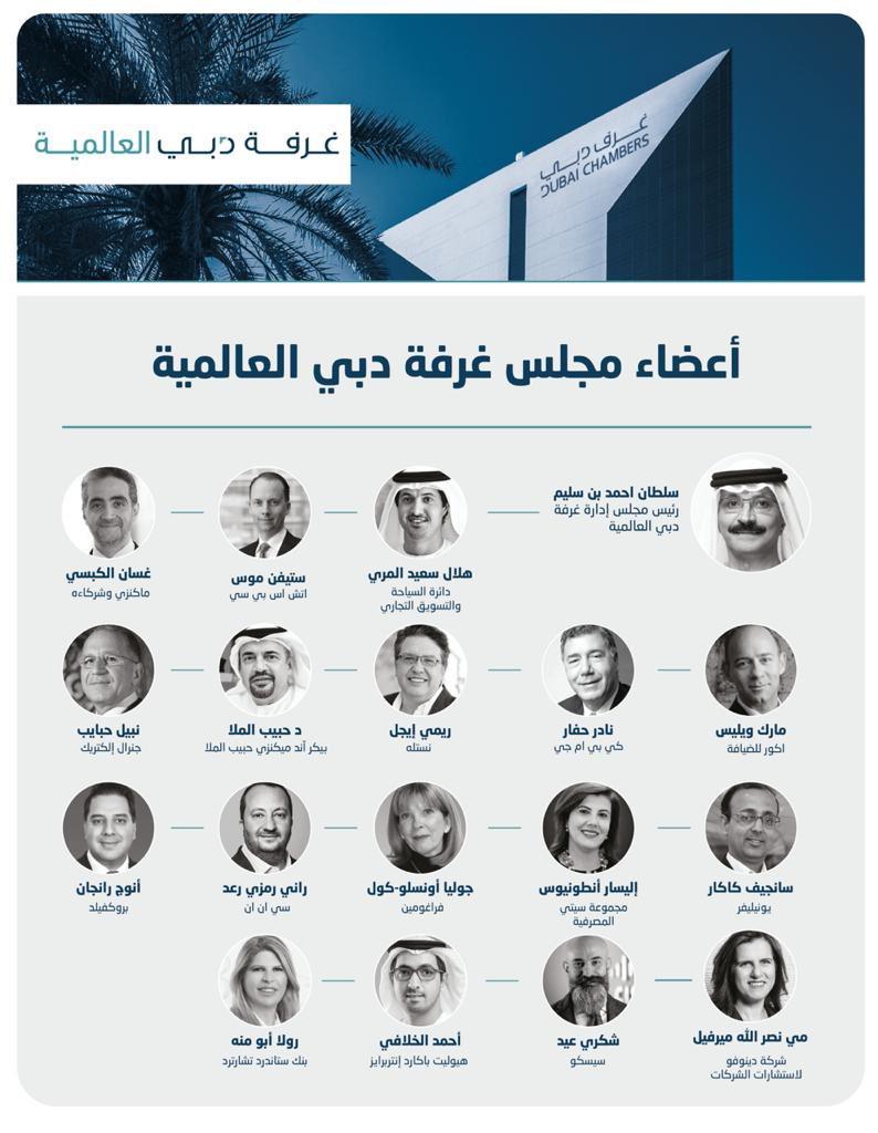صاحب السمو الشيخ محمد بن راشد آل مكتوم - محمد بن راشد يعتمد مجلس الإدارة والمجلس الاستشاري لغرفة دبي العالمية